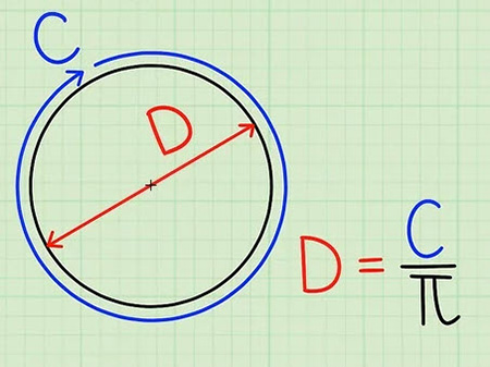 فرمول محیط دایره, آشنایی با فرمول محیط دایره