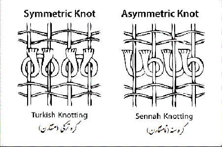 انواع گره ها در فرش ایرانی, انواع گره