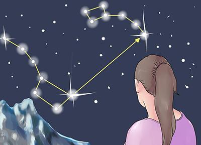 جهت یابی به کمک ستاره قطبی,روش جهت یابی با ستاره قطبی