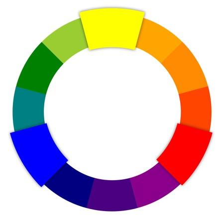 رنگ چیست, رنگ, ترکیب رنگ