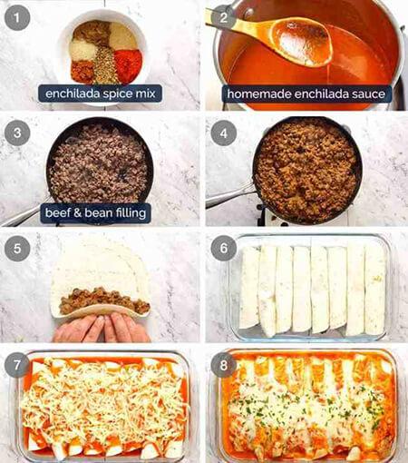 طرز تهیه سس آنچیلادا, روش درست کردن مواد گوشتی آنچیلادا, نکاتی برای تهیه ی گوشت آنچیلادا