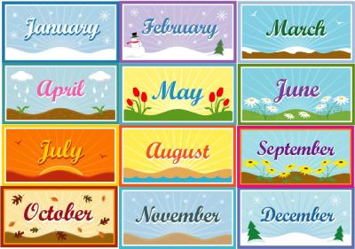 ترتیب ماه های میلادی, ماه های میلادی به ترتیب