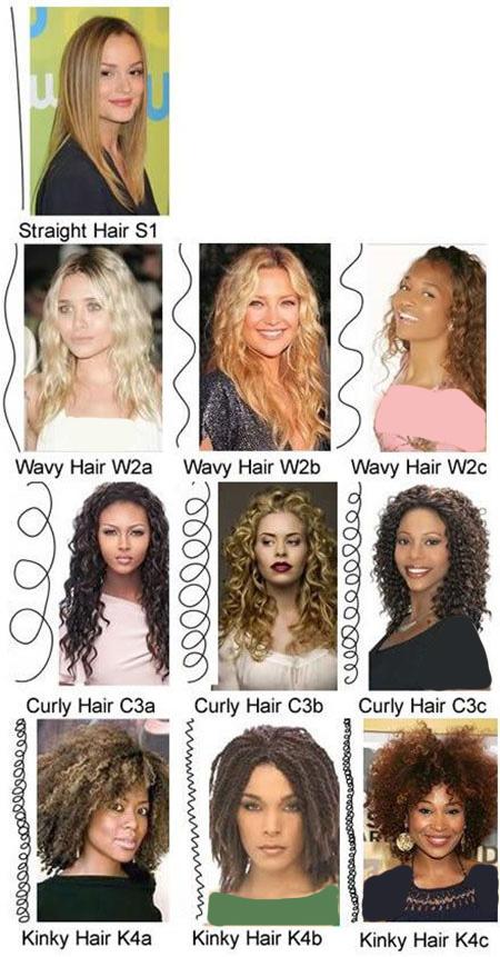 خصوصیات انواع نژاد مو, انواع نژادهای مو, دلیل تفاوت انواع نژاد مو