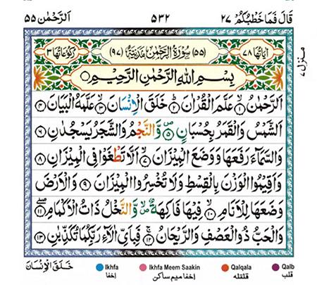 آثار و ترجمه ی سوره الرحمن, فضایل سوره الرحمن, فضیلت های سوره الرحمن
